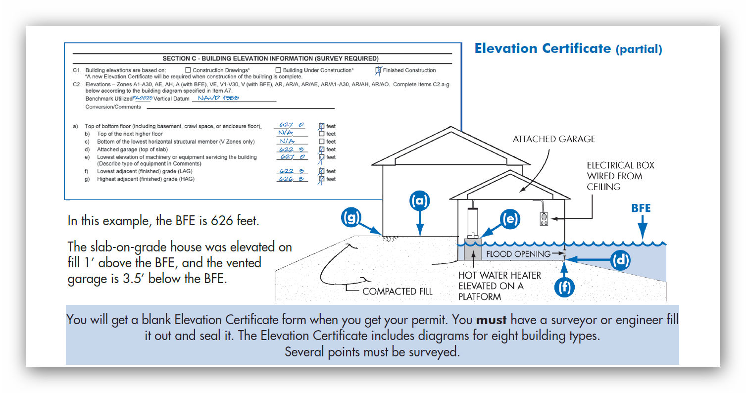 Lowest Floor Elevation Fema Form : Flood elevation surveyors